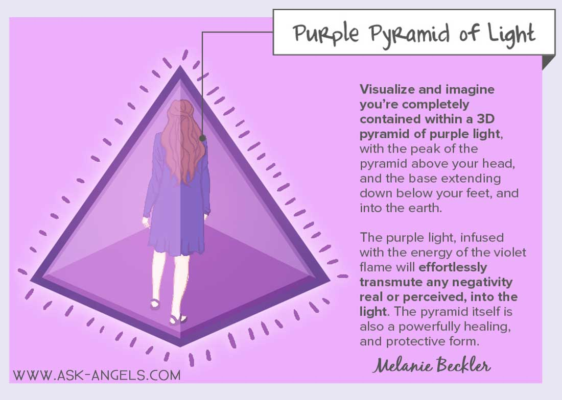 Purple Pyramid of Light