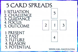 Five card spread