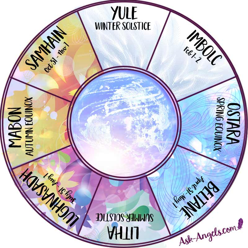 The Wheel of the Year is an 8-Spoke Map which guides us through the changing of the seasons. You don't have to be affiliated with any specific religious beliefs to observe The Wheel of the Year and honor the wisdom of the Earth's changing seasons in your own life.